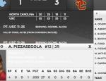 Trojans Live the Life of Pi as No. 22 USC Knocks Off No. 7 North Carolina